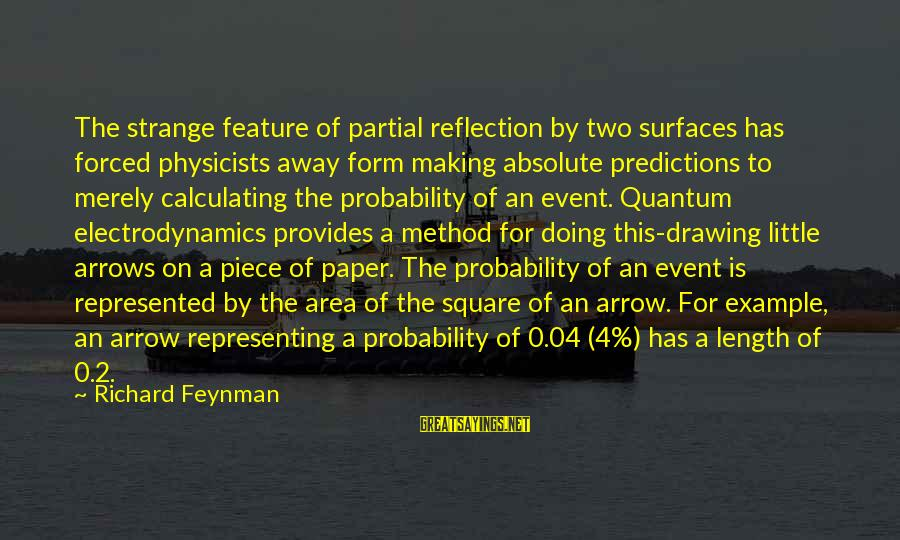 4 By 4 Sayings By Richard Feynman: The strange feature of partial reflection by two surfaces has forced physicists away form making