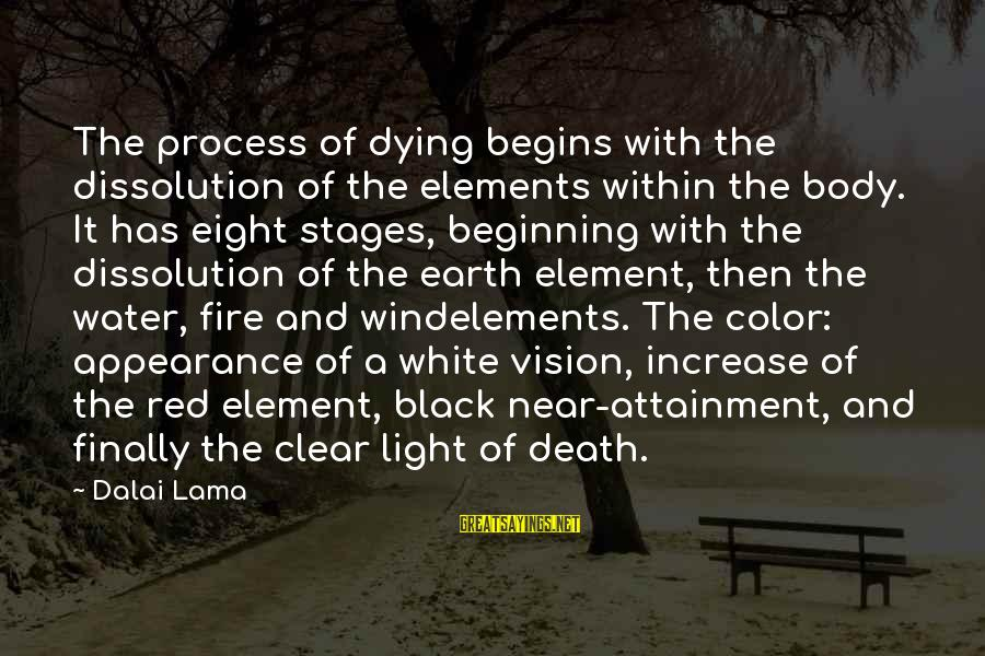 Black And Red Sayings By Dalai Lama: The process of dying begins with the dissolution of the elements within the body. It