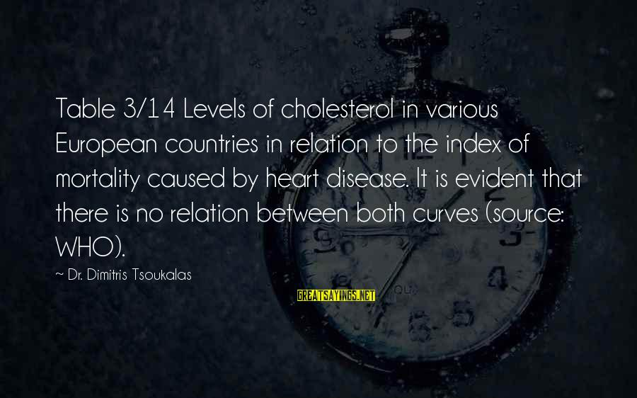 Cholesterol's Sayings By Dr. Dimitris Tsoukalas: Table 3/14 Levels of cholesterol in various European countries in relation to the index of