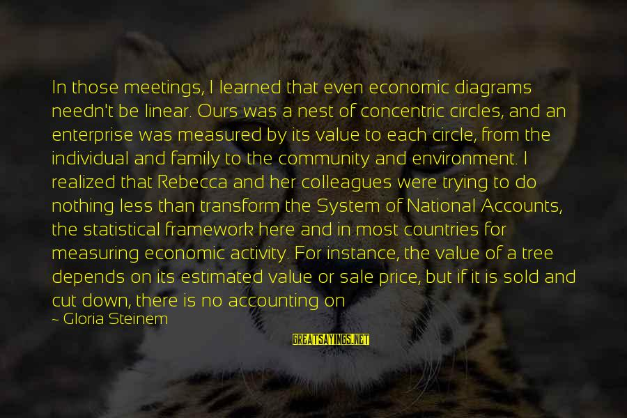 Concentric Circles Sayings By Gloria Steinem: In those meetings, I learned that even economic diagrams needn't be linear. Ours was a