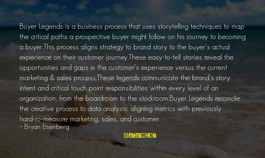 Customer Service First Sayings By Bryan Eisenberg: Buyer Legends is a business process that uses storytelling techniques to map the critical paths