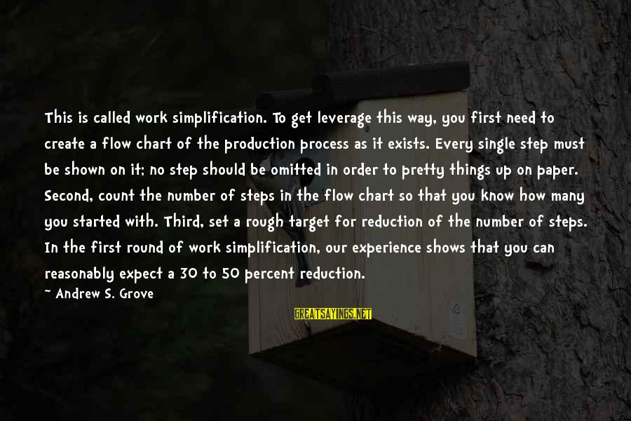 Order My Steps Sayings By Andrew S. Grove: This is called work simplification. To get leverage this way, you first need to create