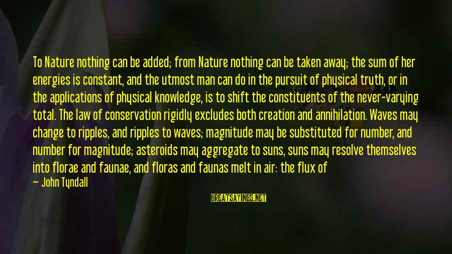 Rhythm And Music Sayings By John Tyndall: To Nature nothing can be added; from Nature nothing can be taken away; the sum