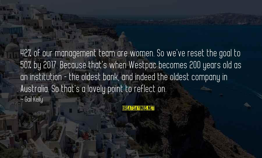 Team And Sayings By Gail Kelly: 42% of our management team are women. So we've reset the goal to 50% by